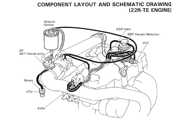 22R Engine Diagrams http://www.22rte-trucks.com/simplemachinesforum/index.php?topic=1220.0